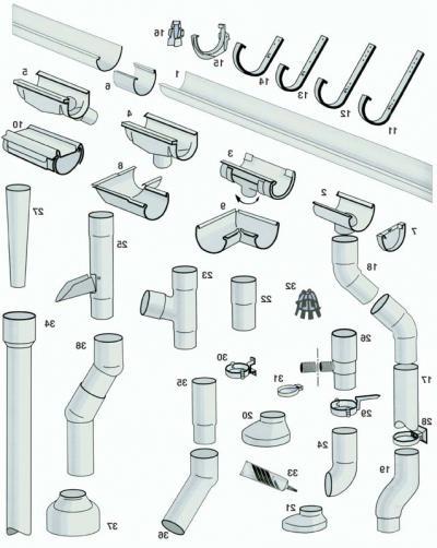 Пластиковые водосточные системы ...