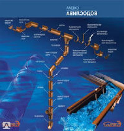 пластиковые водосточные системы GALECO ...