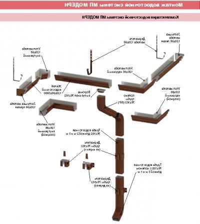galeco водосточная система купить в москве